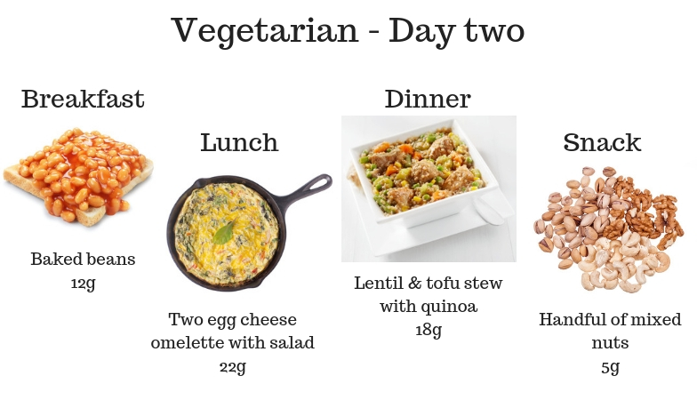 Vegetarian Day two 7 signs you're not getting enough protein