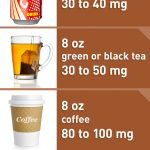 Spilling the Beans: How Much Caffeine is Too Much?