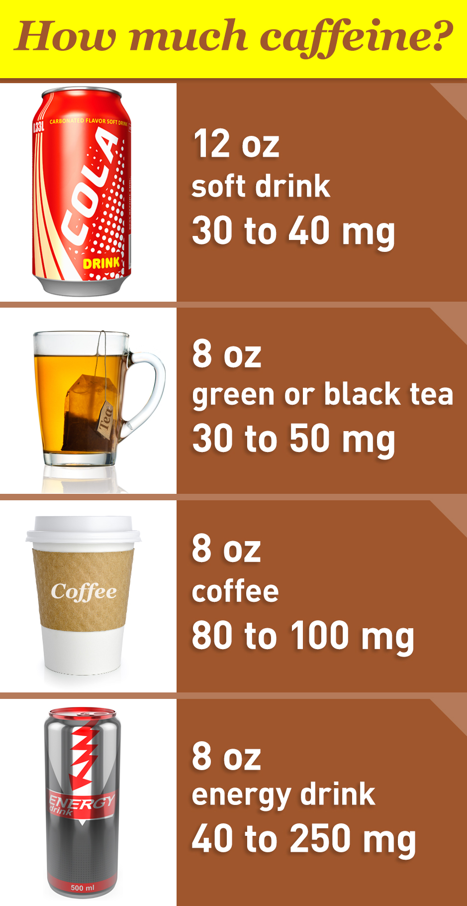 How much caffeine is in these beverages?
