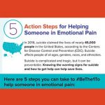 5 Action Steps for Helping Someone in Emotional Pain