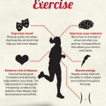 Exercise Protects Brain In Those At High Risk Of Alzheimer's
